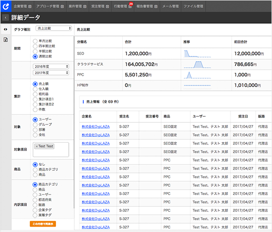 データ分析の管理画面スクリーンショット
