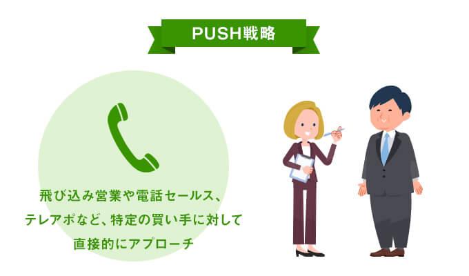 PUSH戦略