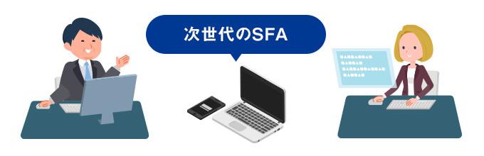 次世代のSFA